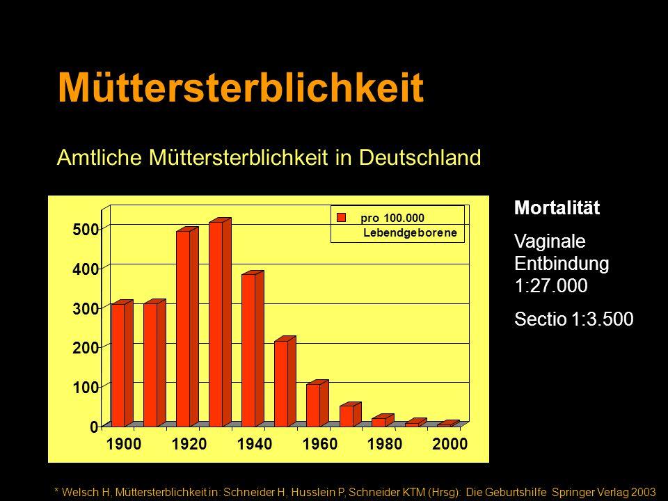 Müttersterblichkeit Amtliche Müttersterblichkeit in Deutschland
