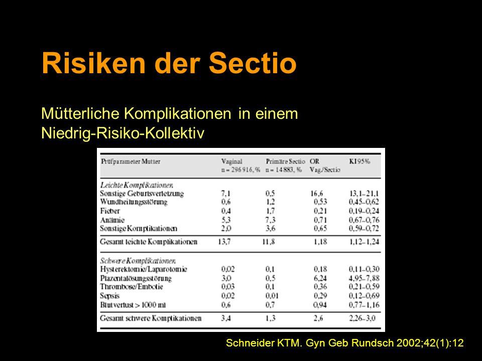 Risiken der Sectio Mütterliche Komplikationen in einem Niedrig-Risiko-Kollektiv.
