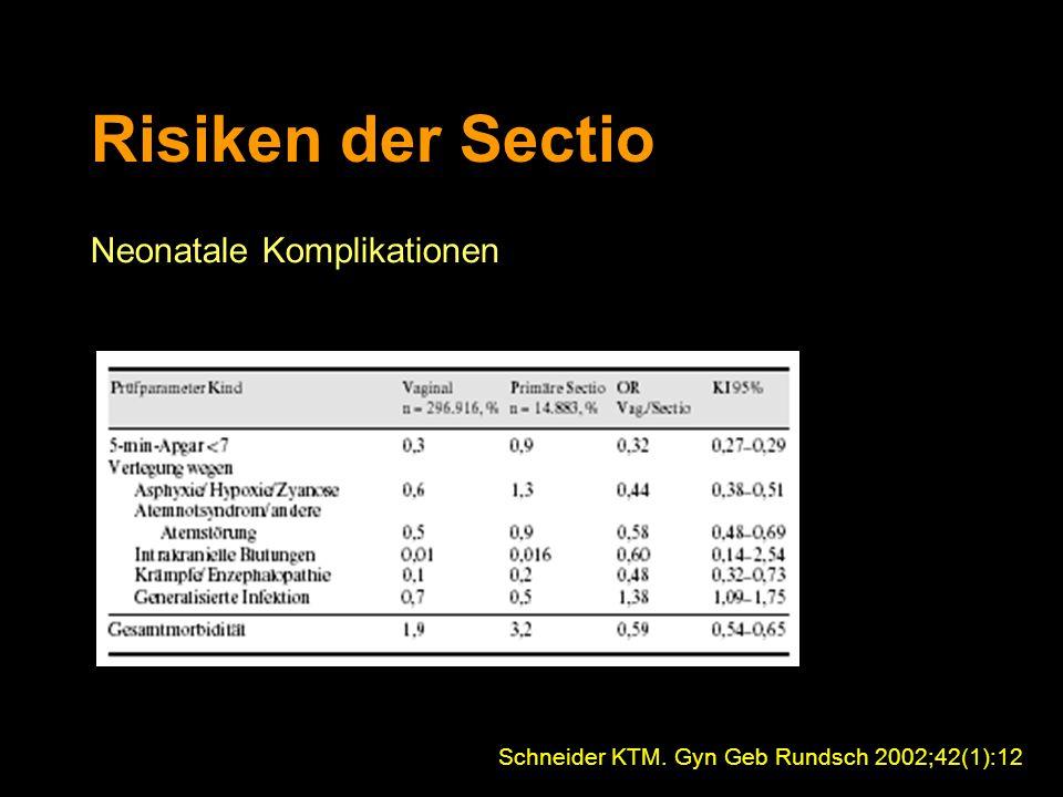 Risiken der Sectio Neonatale Komplikationen