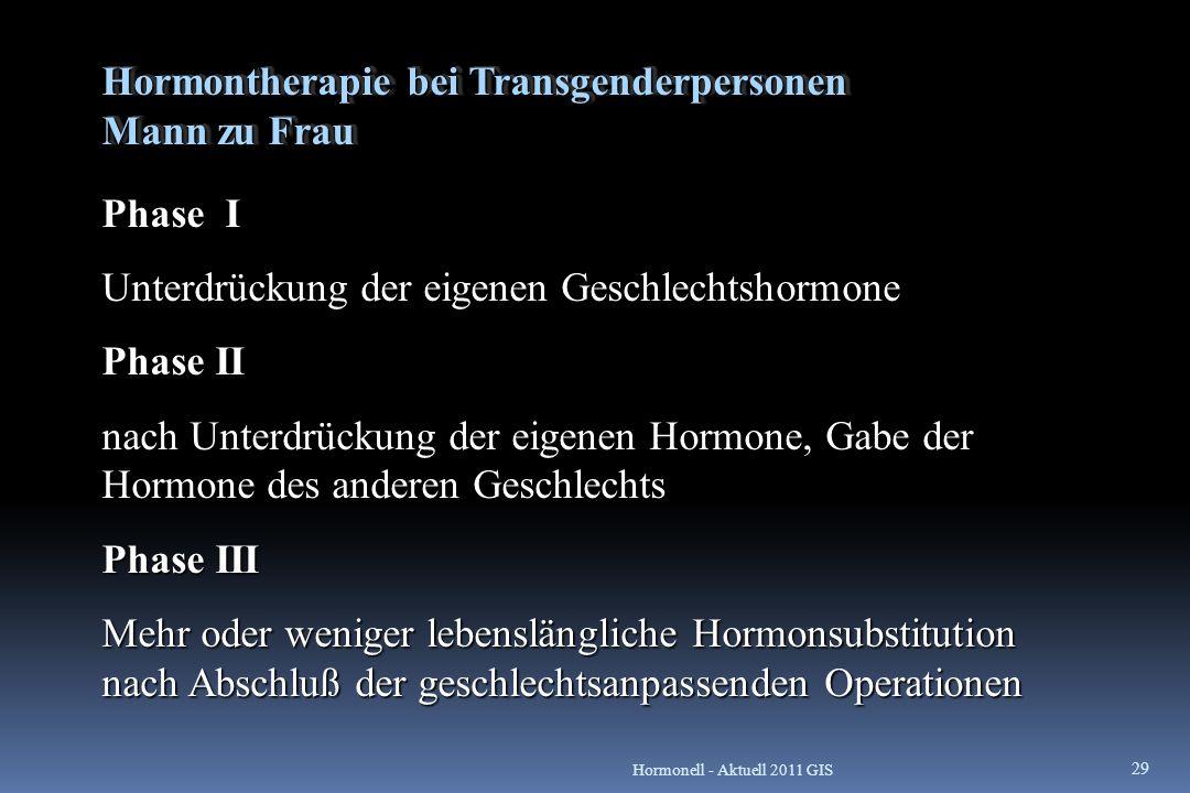 Hormontherapie bei Transgenderpersonen Mann zu Frau