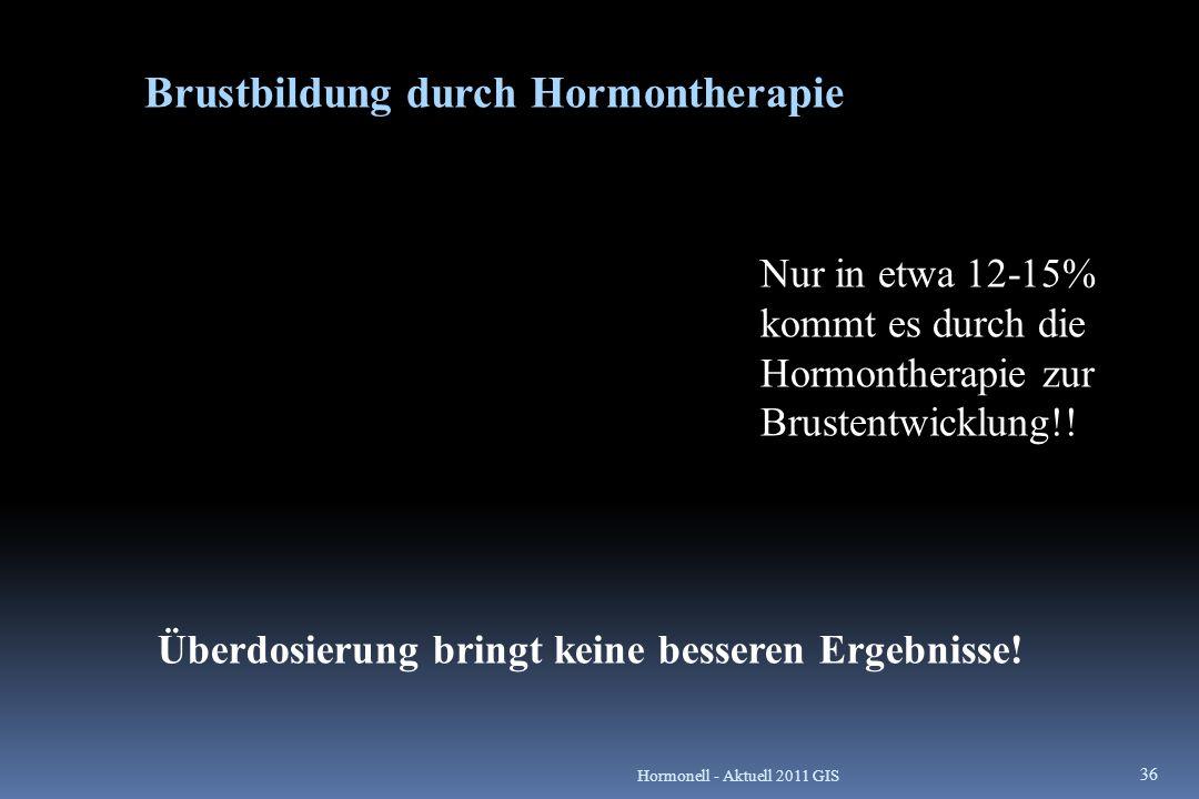 Brustbildung durch Hormontherapie