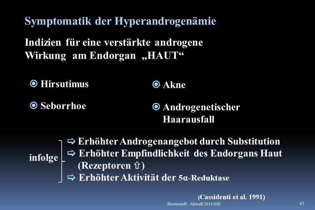 Symptomatik der Hyperandrogenämie