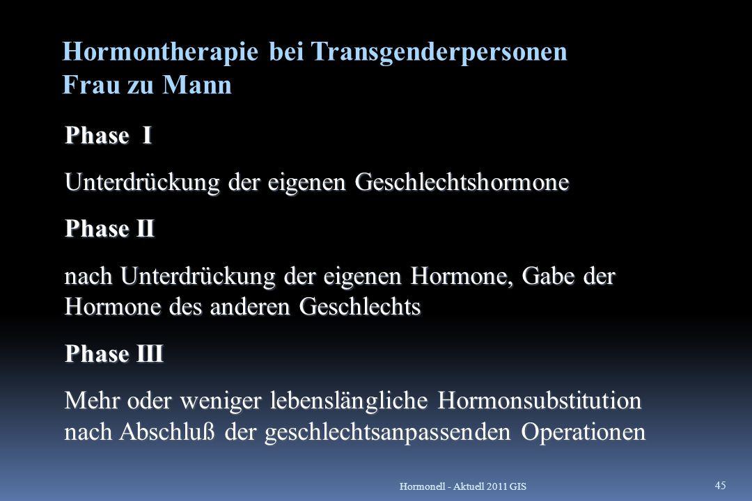 Hormontherapie bei Transgenderpersonen Frau zu Mann