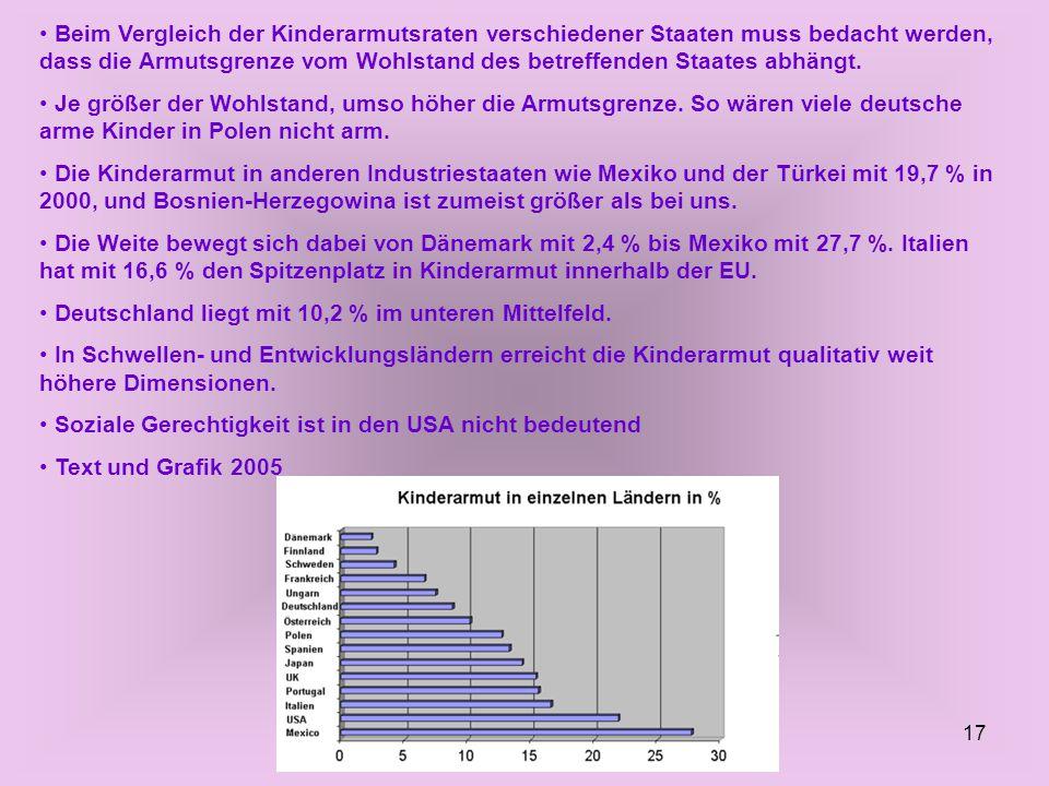 Beim Vergleich der Kinderarmutsraten verschiedener Staaten muss bedacht werden, dass die Armutsgrenze vom Wohlstand des betreffenden Staates abhängt.