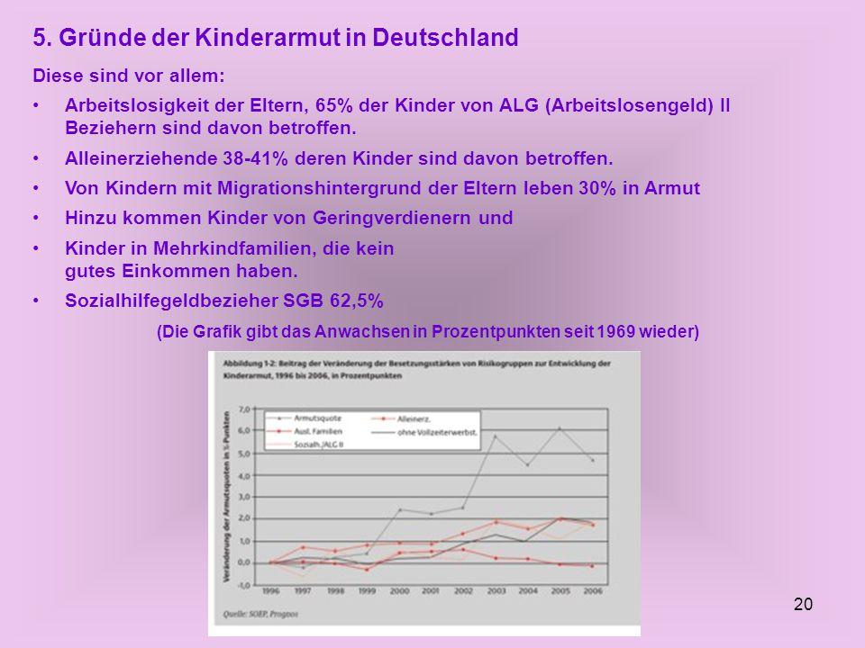 5. Gründe der Kinderarmut in Deutschland