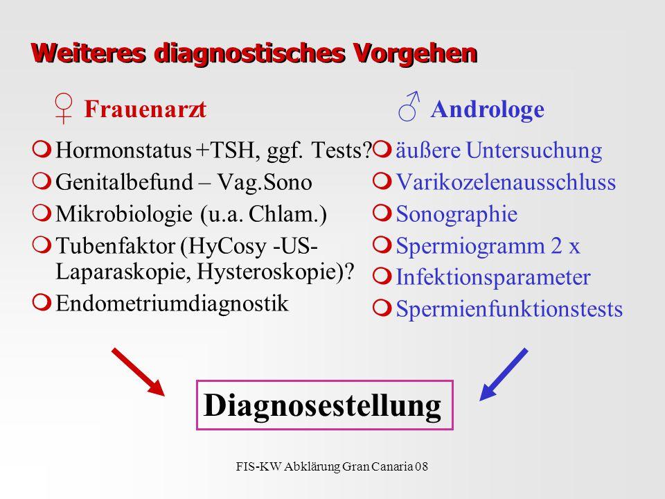 Weiteres diagnostisches Vorgehen