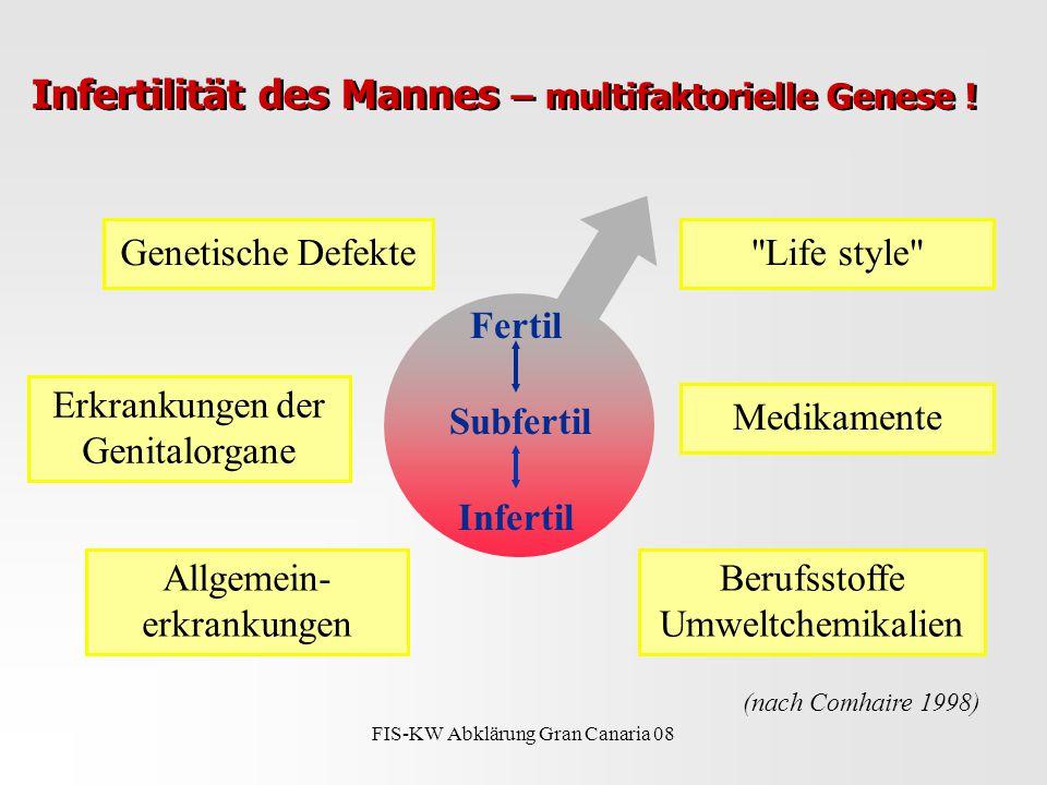 Infertilität des Mannes – multifaktorielle Genese !