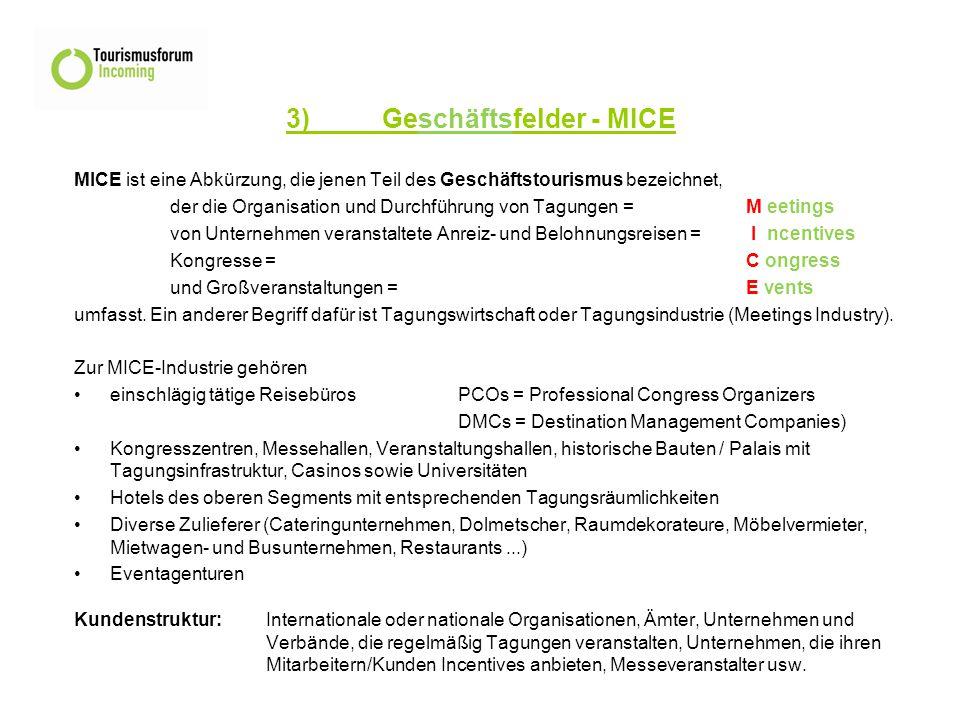 3) Geschäftsfelder - MICE