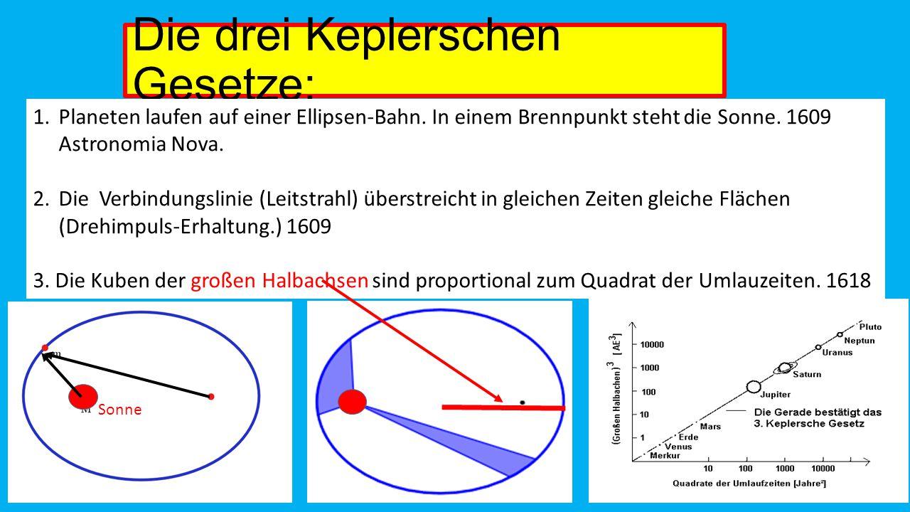 Die drei Keplerschen Gesetze: