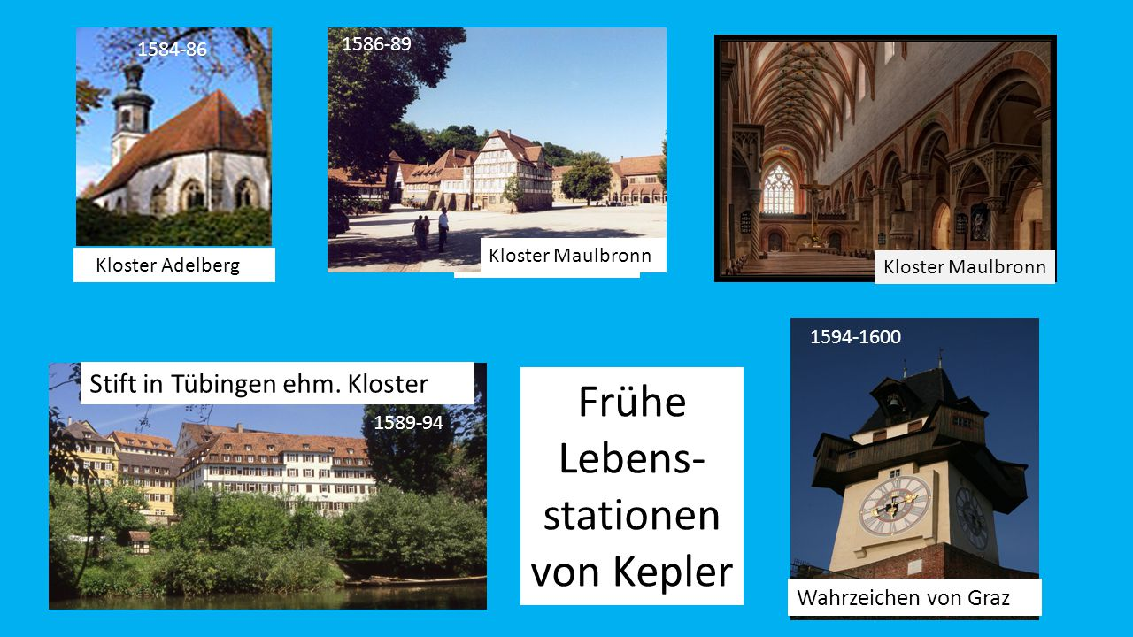 Frühe Lebens- stationen von Kepler