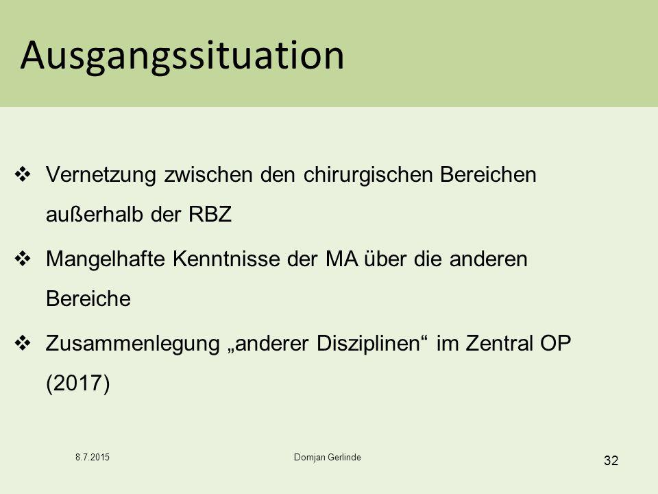 Ausgangssituation Vernetzung zwischen den chirurgischen Bereichen außerhalb der RBZ. Mangelhafte Kenntnisse der MA über die anderen Bereiche.