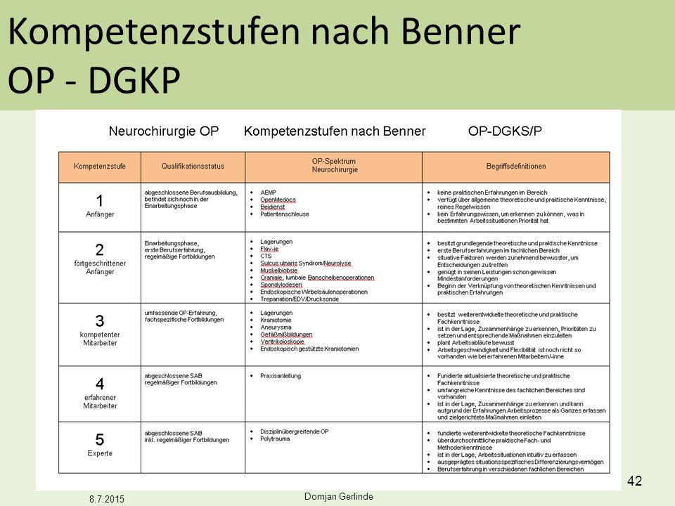 Kompetenzstufen nach Benner OP - DGKP