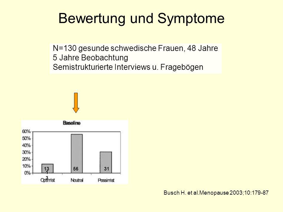 Bewertung und Symptome