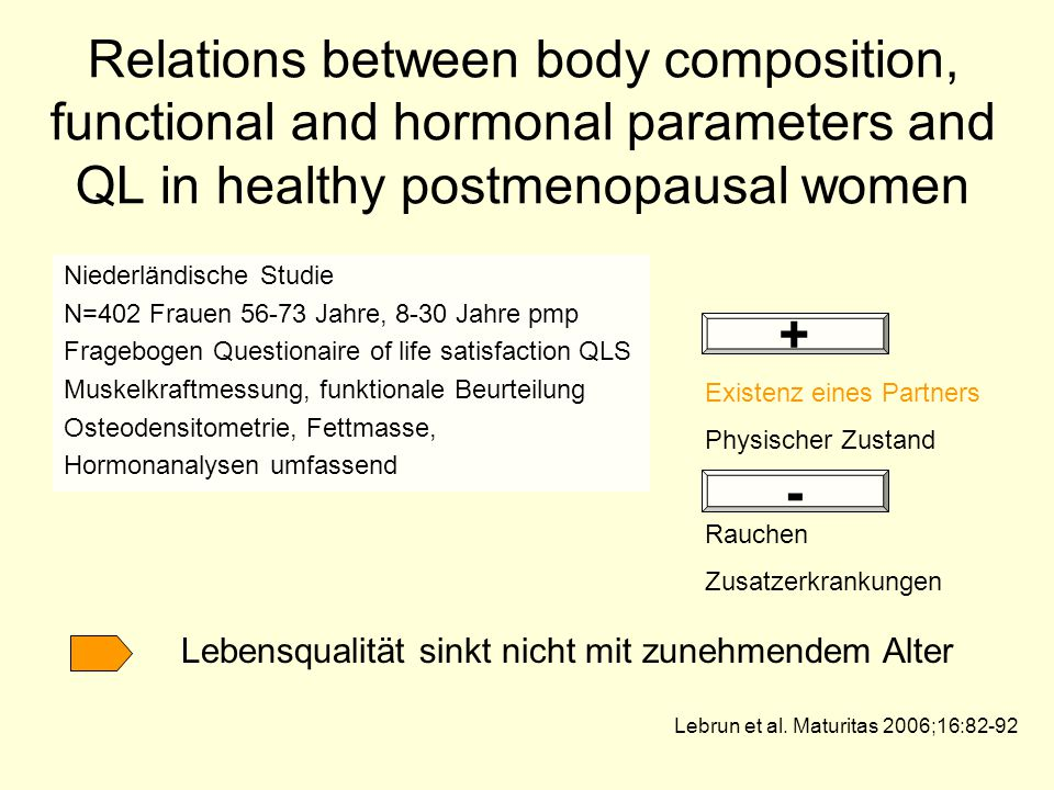 Relations between body composition, functional and hormonal parameters and QL in healthy postmenopausal women