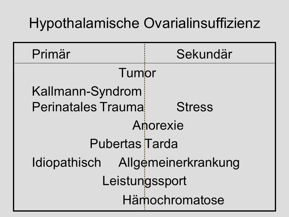 Hypothalamische Ovarialinsuffizienz