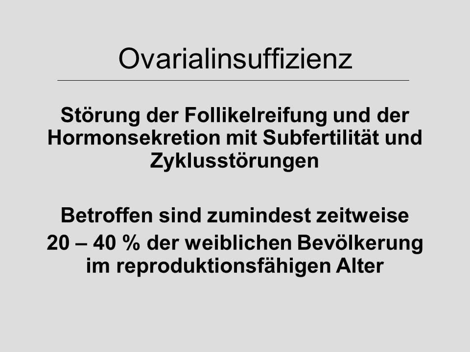 Ovarialinsuffizienz Störung der Follikelreifung und der Hormonsekretion mit Subfertilität und Zyklusstörungen.