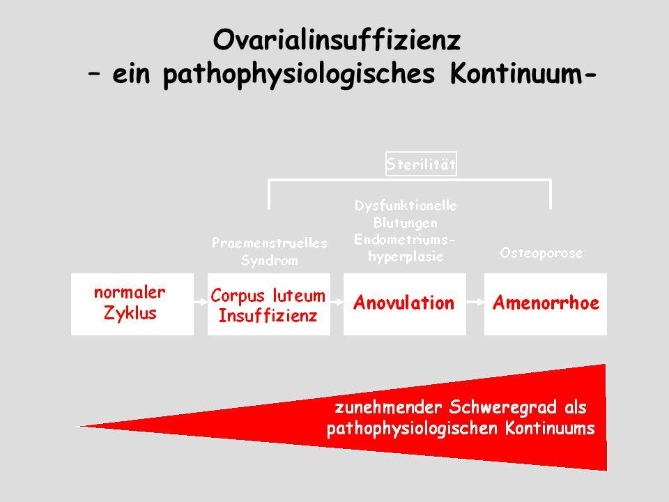 – ein pathophysiologisches Kontinuum-