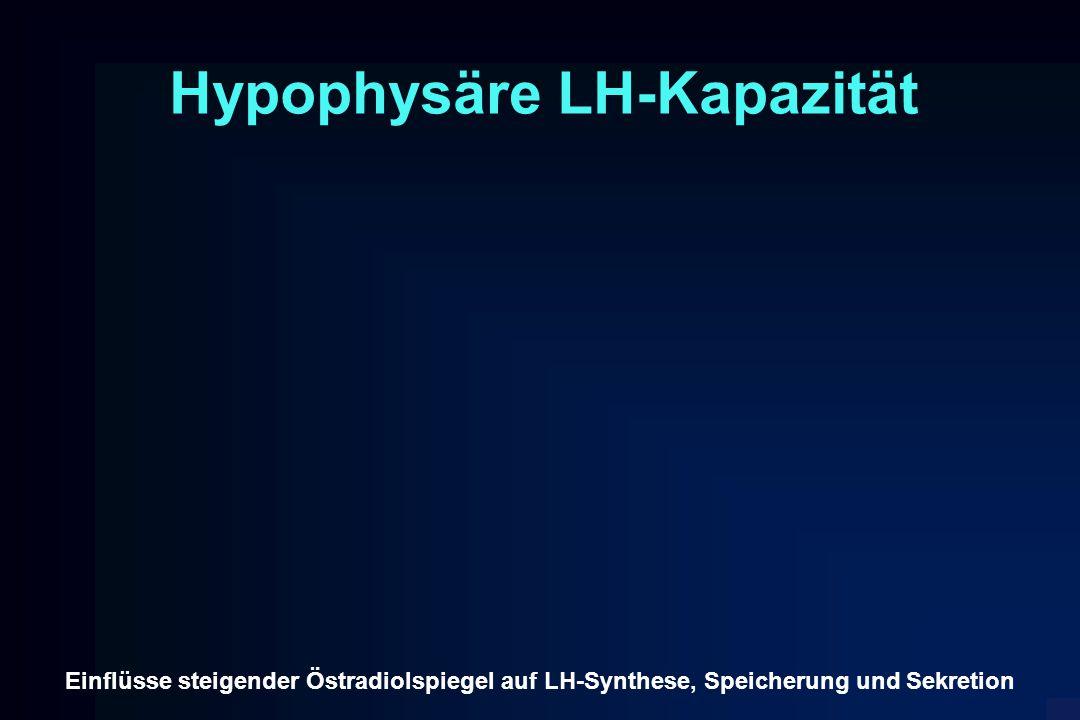 Hypophysäre LH-Kapazität