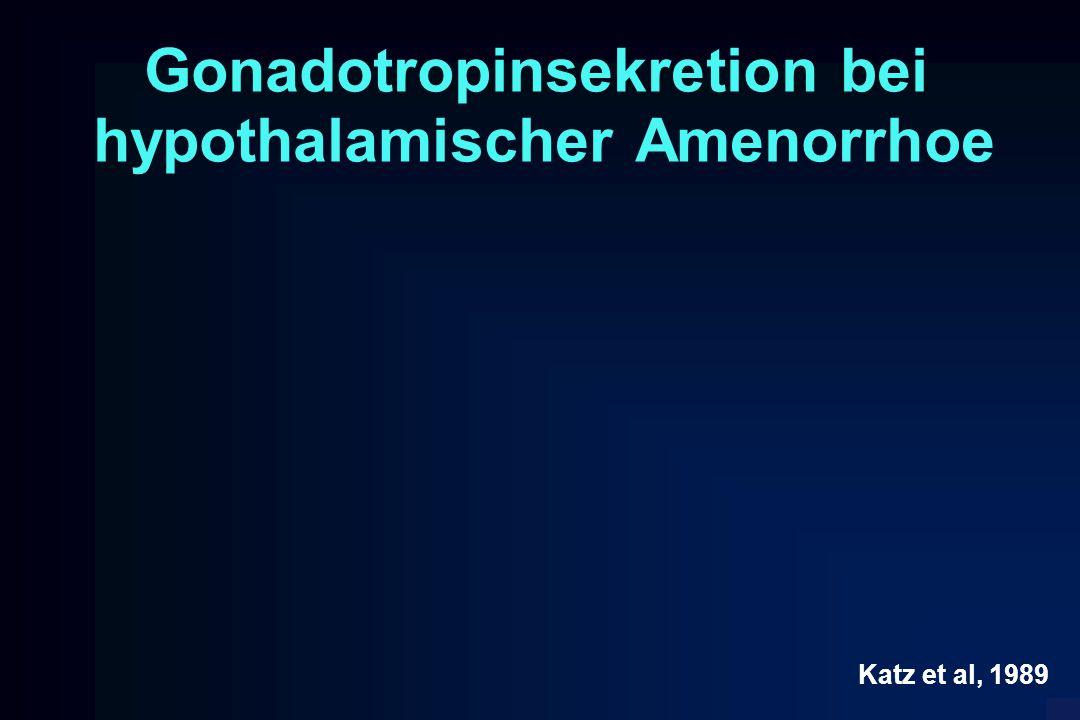 Gonadotropinsekretion bei hypothalamischer Amenorrhoe