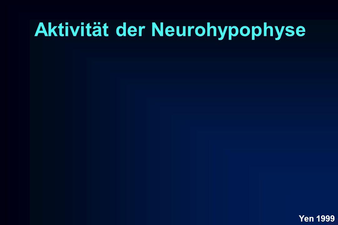 Aktivität der Neurohypophyse
