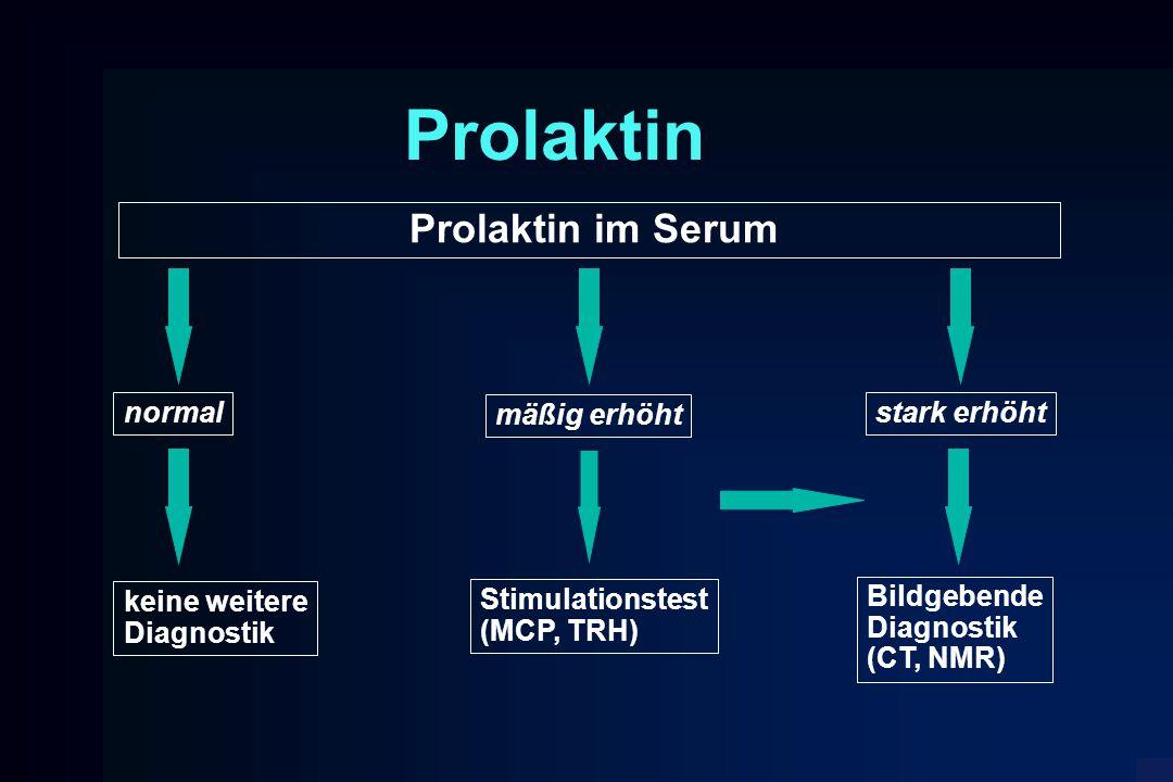 Prolaktin Prolaktin im Serum normal mäßig erhöht stark erhöht