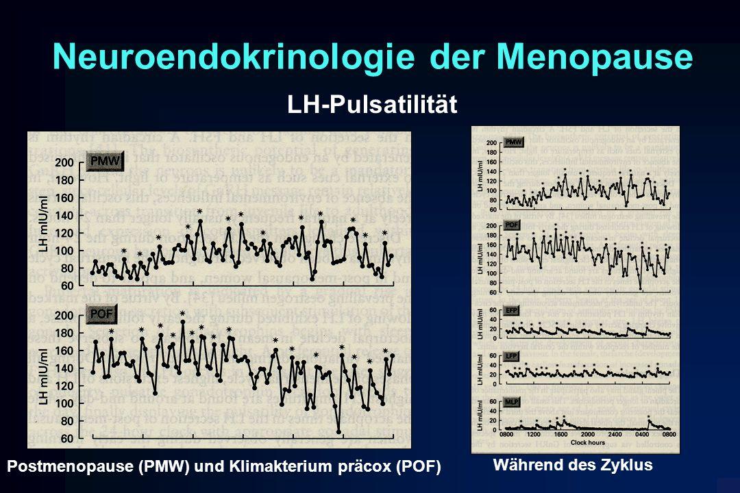 Neuroendokrinologie der Menopause