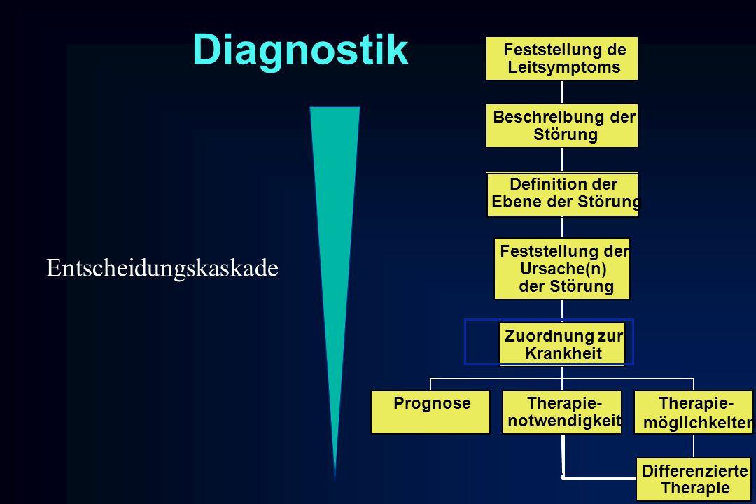 Diagnostik Entscheidungskaskade Feststellung de Leitsymptoms