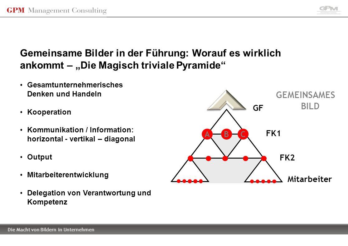 """Gemeinsame Bilder in der Führung: Worauf es wirklich ankommt – """"Die Magisch triviale Pyramide"""