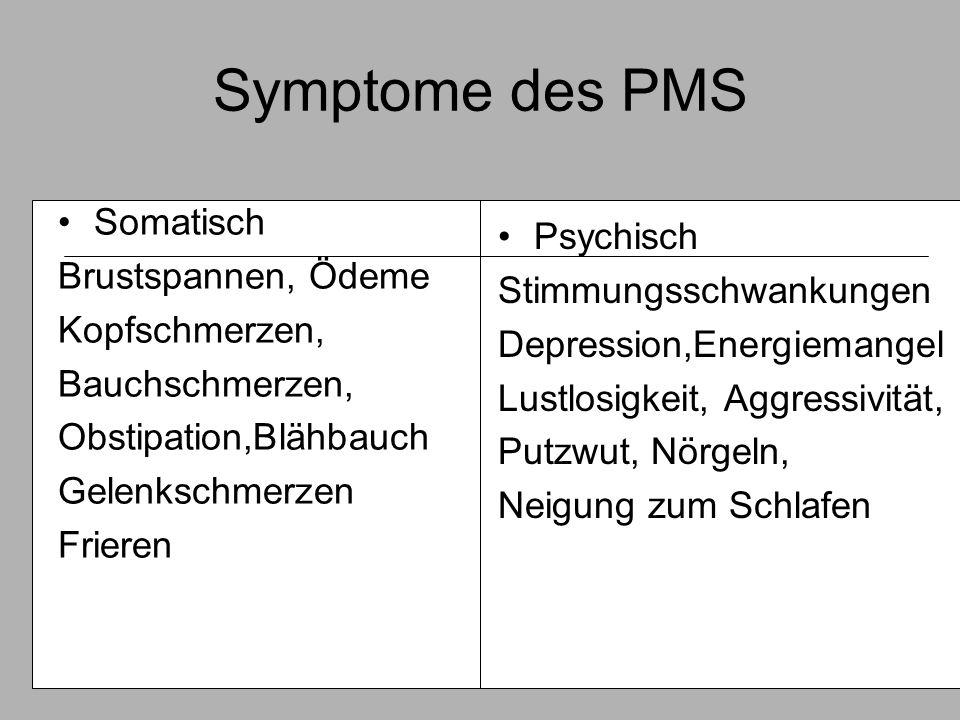 Symptome des PMS Somatisch Psychisch Brustspannen, Ödeme