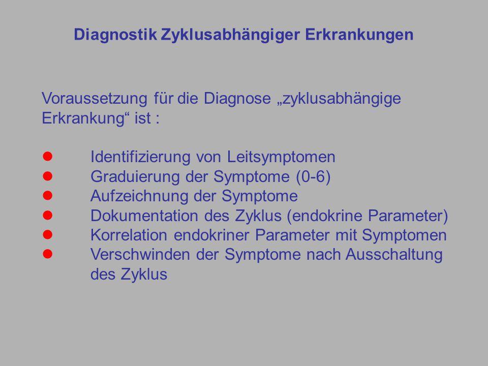 Diagnostik Zyklusabhängiger Erkrankungen