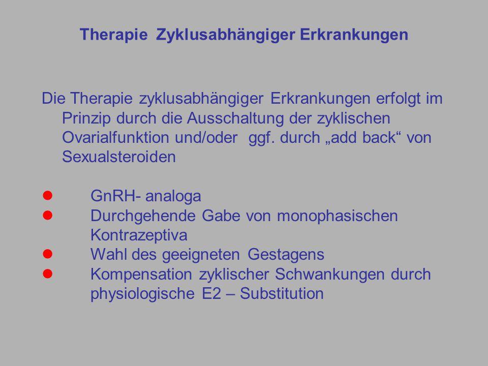Therapie Zyklusabhängiger Erkrankungen