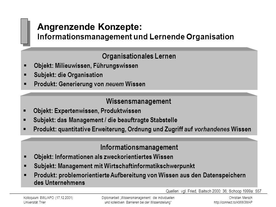 Angrenzende Konzepte: Informationsmanagement und Lernende Organisation
