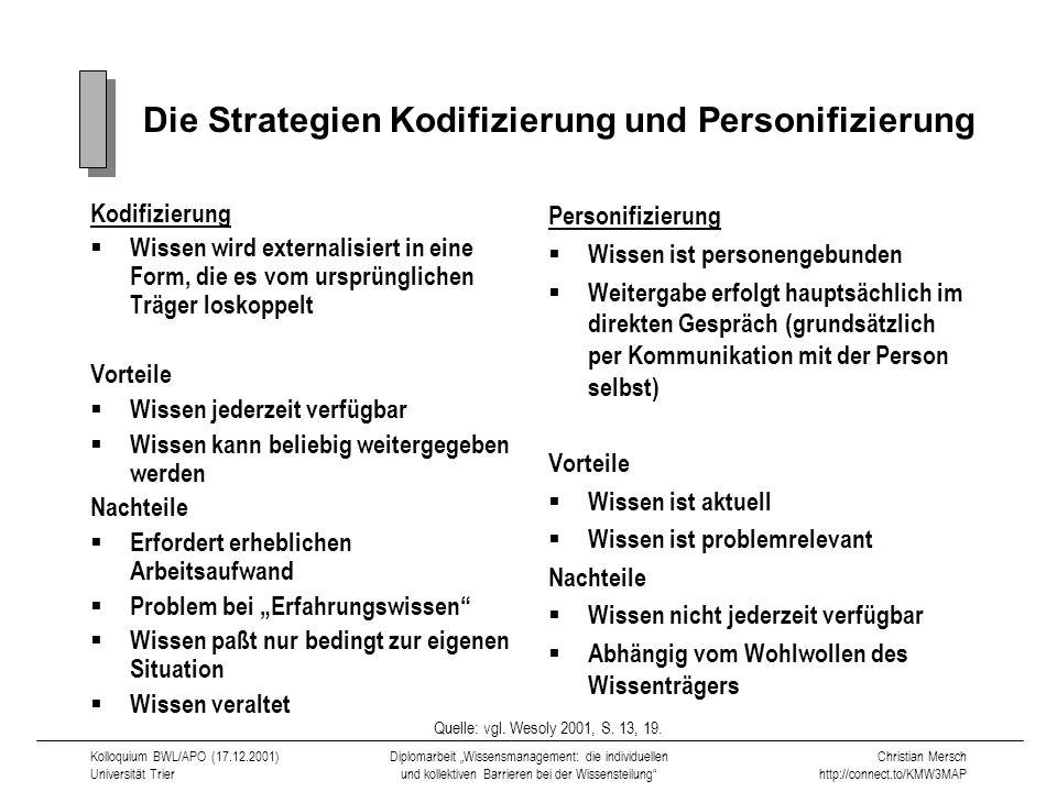 Die Strategien Kodifizierung und Personifizierung