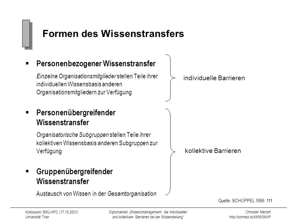 Formen des Wissenstransfers