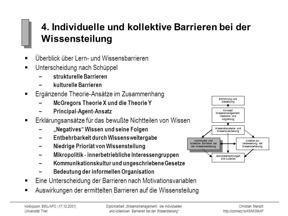 4. Individuelle und kollektive Barrieren bei der Wissensteilung
