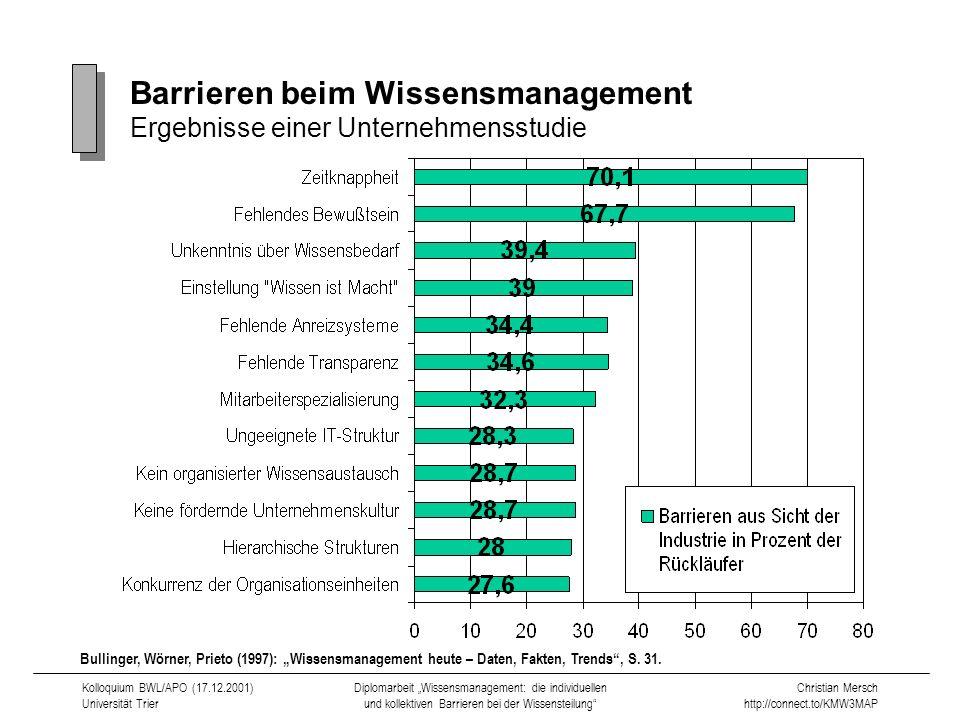 Barrieren beim Wissensmanagement Ergebnisse einer Unternehmensstudie