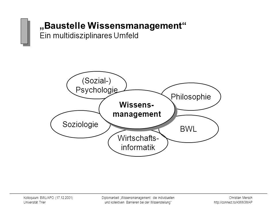 """Baustelle Wissensmanagement Ein multidisziplinares Umfeld"