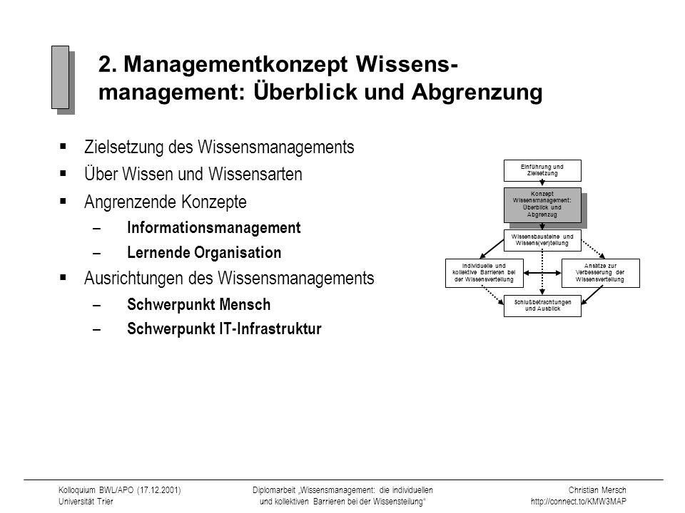 2. Managementkonzept Wissens- management: Überblick und Abgrenzung