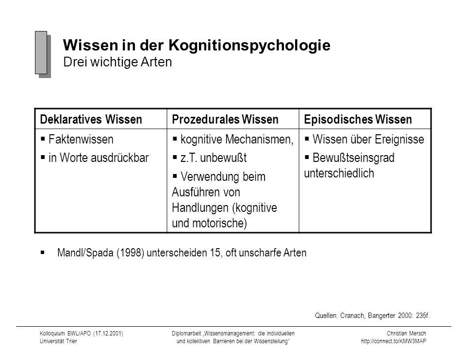 Wissen in der Kognitionspychologie Drei wichtige Arten