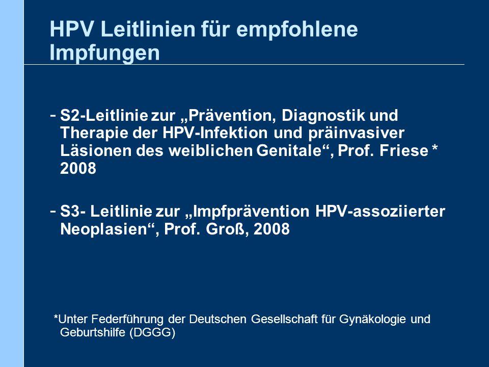 HPV Leitlinien für empfohlene Impfungen