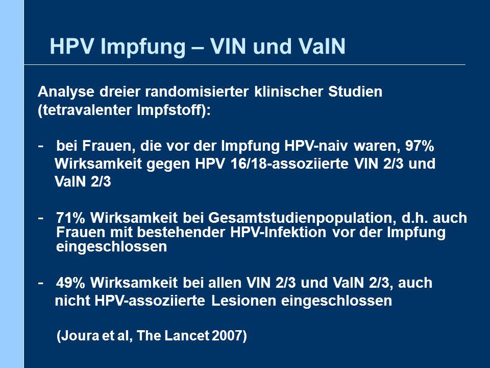 HPV Impfung – VIN und VaIN