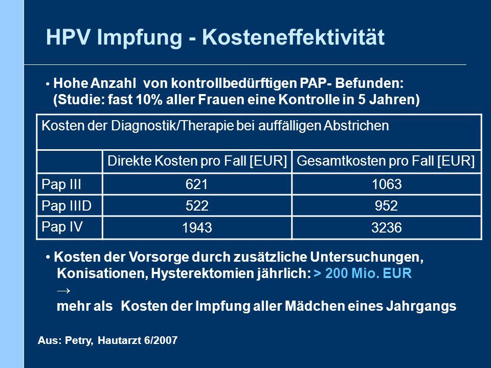 HPV Impfung - Kosteneffektivität