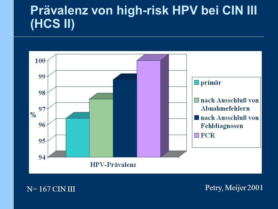 Prävalenz von high-risk HPV bei CIN III (HCS II)
