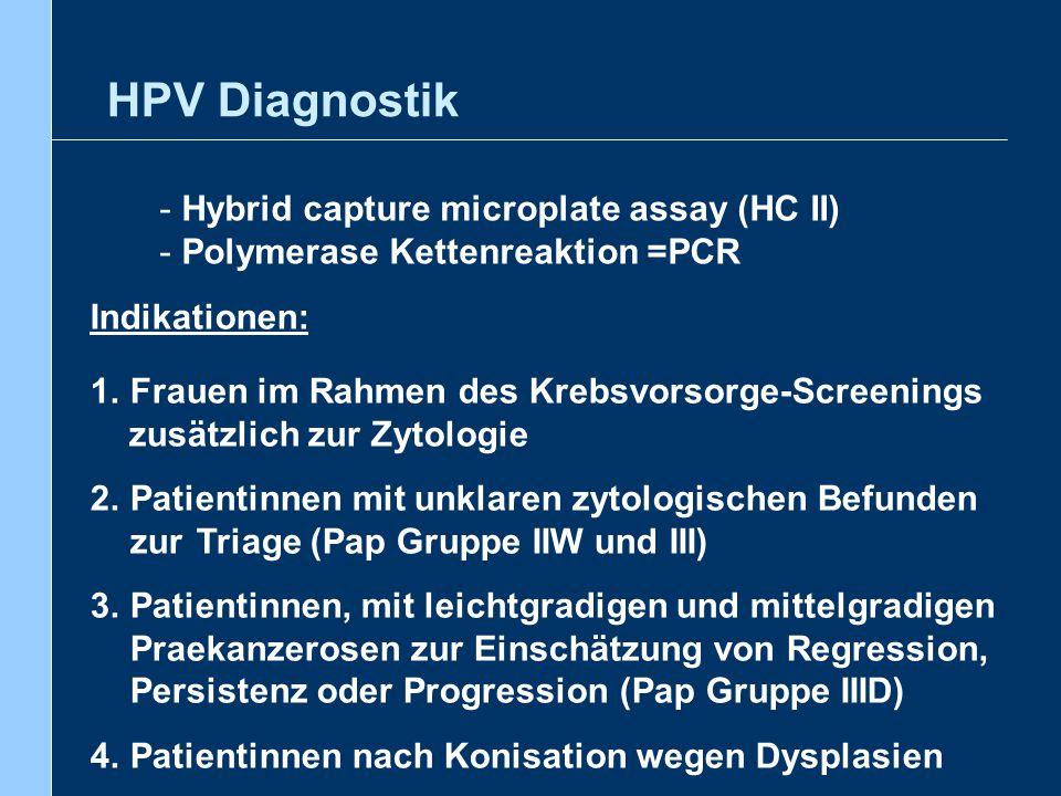 HPV Diagnostik Hybrid capture microplate assay (HC II)