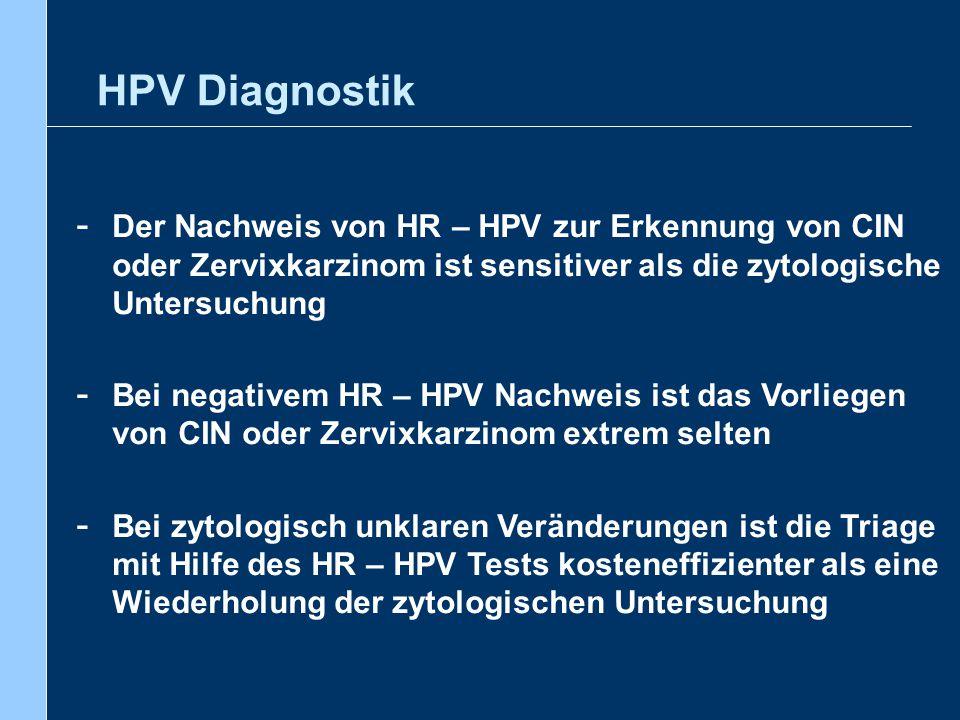 HPV Diagnostik Der Nachweis von HR – HPV zur Erkennung von CIN oder Zervixkarzinom ist sensitiver als die zytologische Untersuchung.