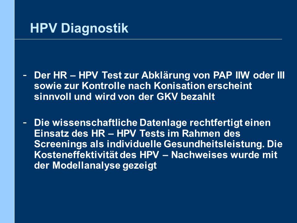 HPV Diagnostik