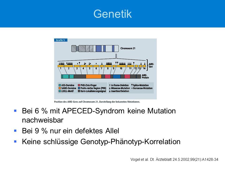 Genetik Bei 6 % mit APECED-Syndrom keine Mutation nachweisbar