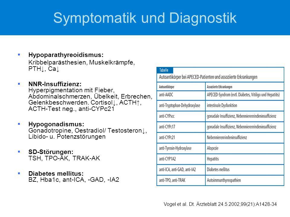 Symptomatik und Diagnostik