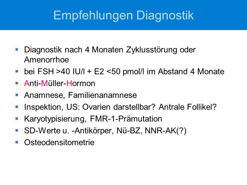 Empfehlungen Diagnostik