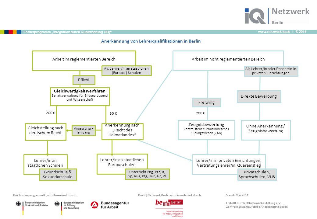 Anerkennung von Lehrerqualifikationen in Berlin